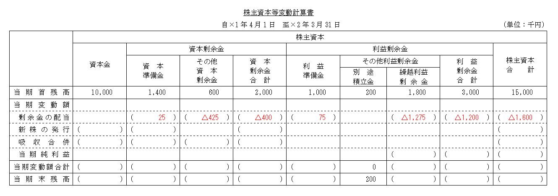 ×1年6月26日の取引を反映した株主資本等変動計算書