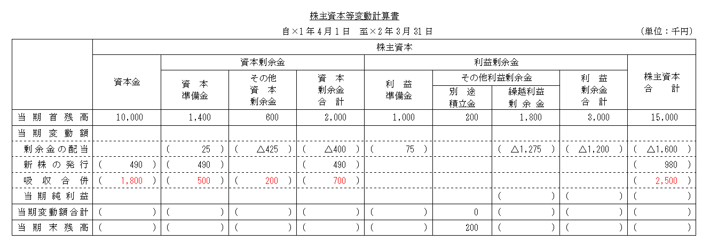 ×2年1月19日の取引を反映した株主資本等変動計算書