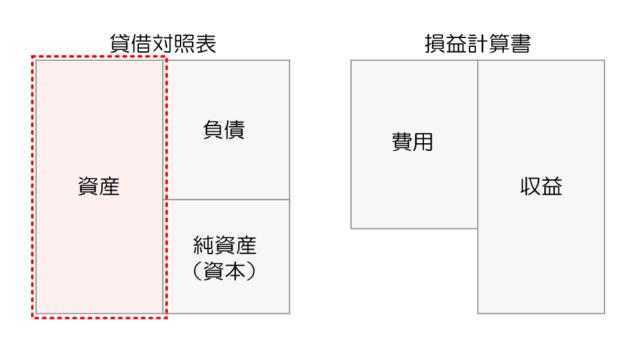 ホームポジション図